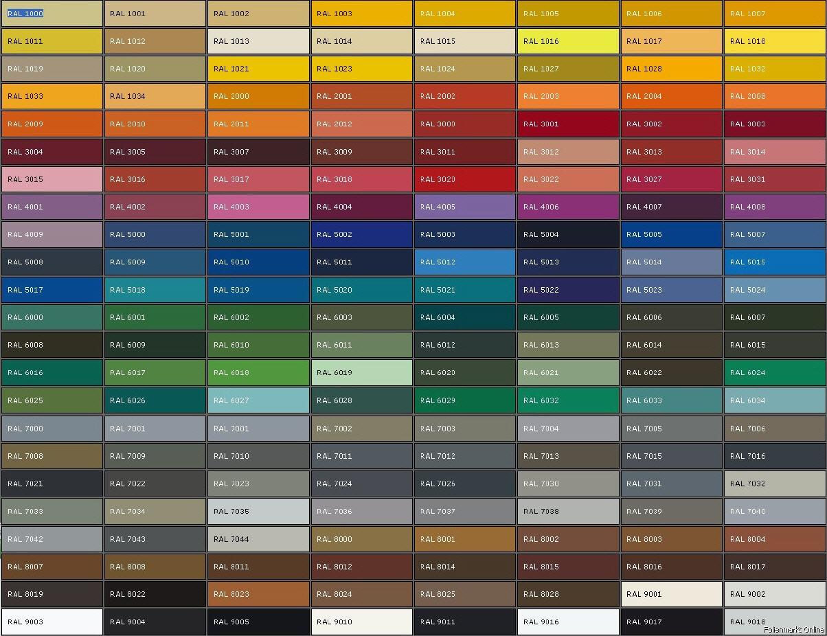 Car paint colour chart 10
